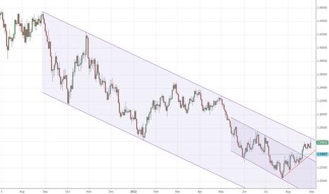 EURUSD: Autumn EUR-$ fall in September