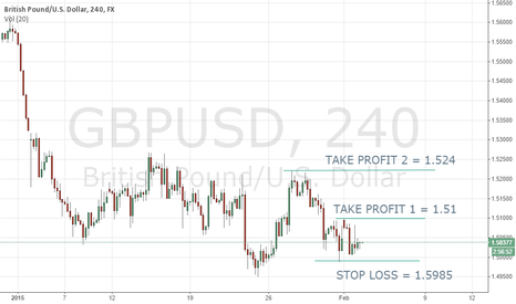 GBPUSD: BUY GBPUSD WITH TIGHT STOP, EXCELLENT MAR