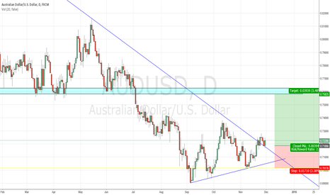 AUDUSD: AUD/USD long outlook.