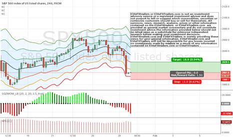 SPX500: Going long on #S&P 5OO