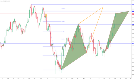 USOIL: 22.03.18 WTIUSD To 67 prior to Shorting back to 63
