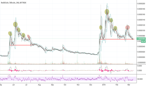 RDDBTC: RDD Repeating History! Get out now