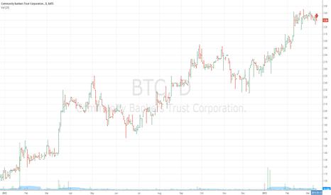 BTC: btc