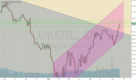 UKOIL: Brent. $43.62 - is a good level to start short for couple weeks