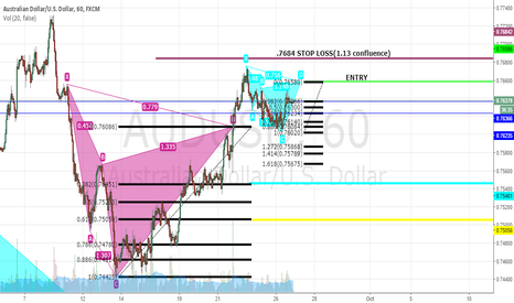 AUDUSD: READ AND TEST BUT HERE YA GO