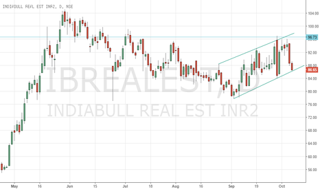 IBREALEST: IBREAL DAILY
