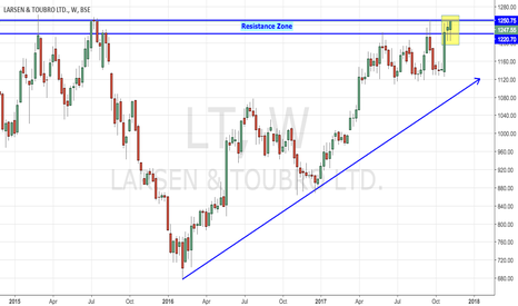 LT: LT - Constructing New Solid Breakout