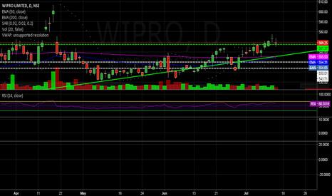 WIPRO: wipro