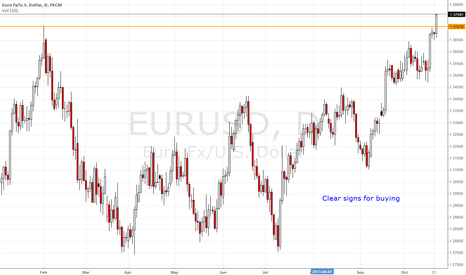 EURUSD: Buying
