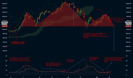 Tradingview Xrp Eur