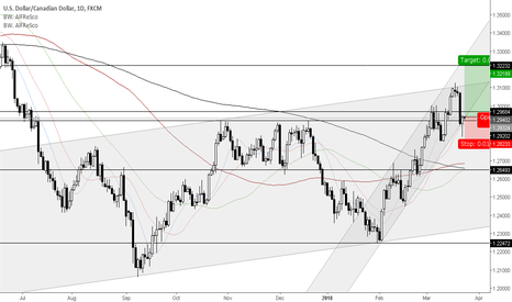 USDCAD: Weekly level + channel support