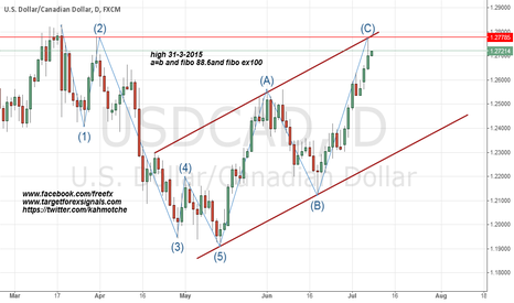 USDCAD: USDCAD important level