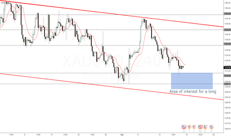 XAUUSD: Long with signal