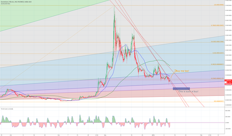 EMC2BTC: Still looking at EMC2. Buy lower support or a breakout.