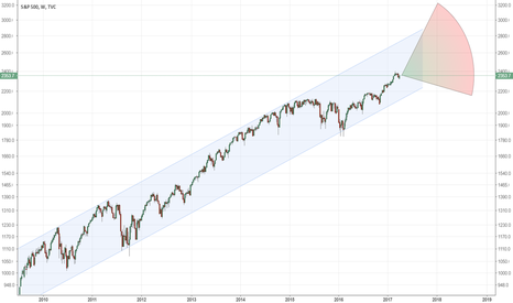 SPX: SPX always flow the channels