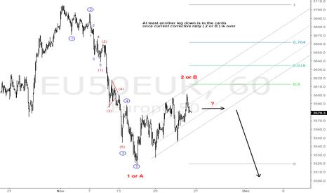 EU50EUR: Euro 50 as clear as the DAX