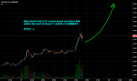 LTCUSD: LITECOIN is amazing:  What else can I say?  BTFD!