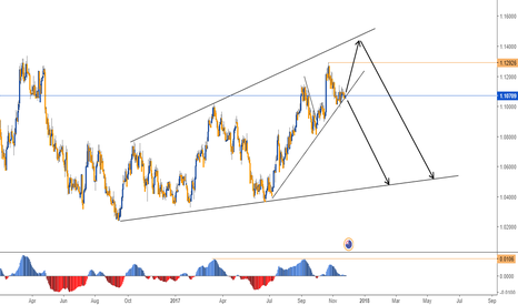 AUDNZD: CORRECTIVE STRUCTURE IN AUDNZD - DAILY
