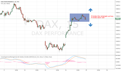 DAX: lateral para day trading