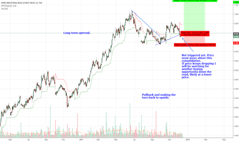 AAR.UN: Another Wave Higher in AAR.TO