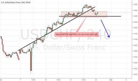 USDCHF: USDCHF possible trade to enter