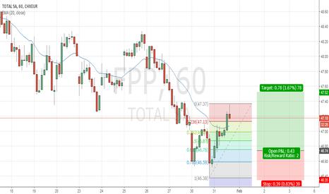 FP: FR Stock, H1 Long