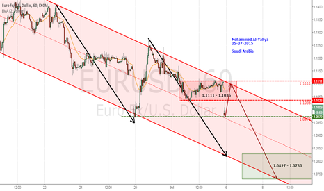EURUSD: EURUSD on the Hourly TF Bearish looking to close Gap for Short