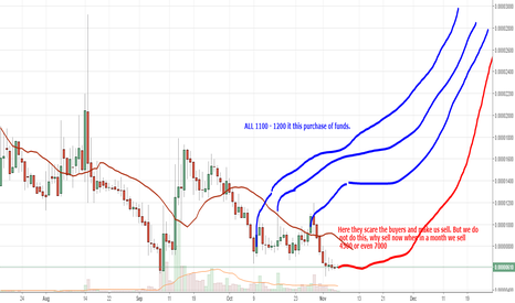 LMCBTC: Buy for 600 sell for 6000!