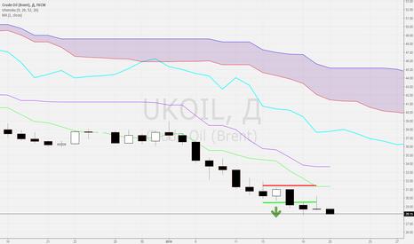 "UKOIL: ТС ""Бонсай"", 20.01.2016, Нефть BRENT"