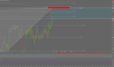 AUDCAD: good sell