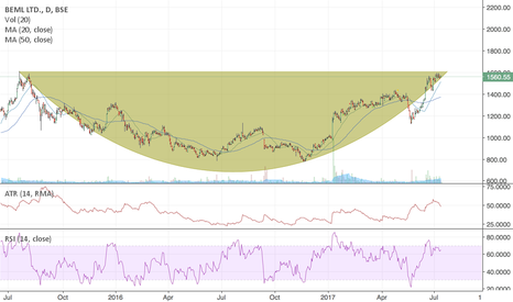 BEML: BEML :: On course to complete a rounding bottom pattern.