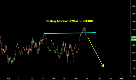 NG1!: NGAS in short based on 3 WAVE STRUCTURE