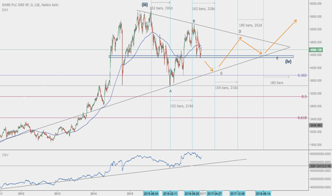 SHP: Shire Ranging in Multi-Year Triangle