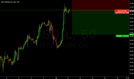 USOIL: oil chance trade