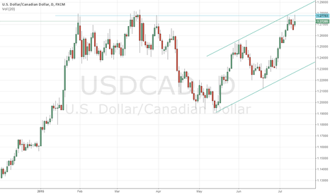 USDCAD: Decision point for USDCAD