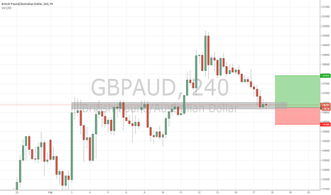 """GBPAUD: """"Look left, structure leaves clues."""""""