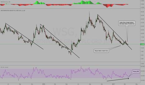 WSG: WSG - Trendline Break With Rising RSI
