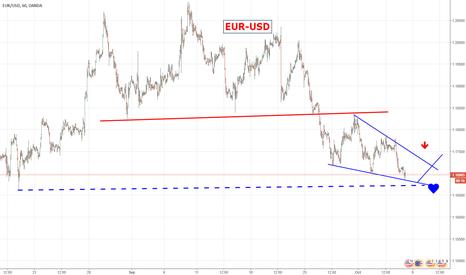 EURUSD: EURO.