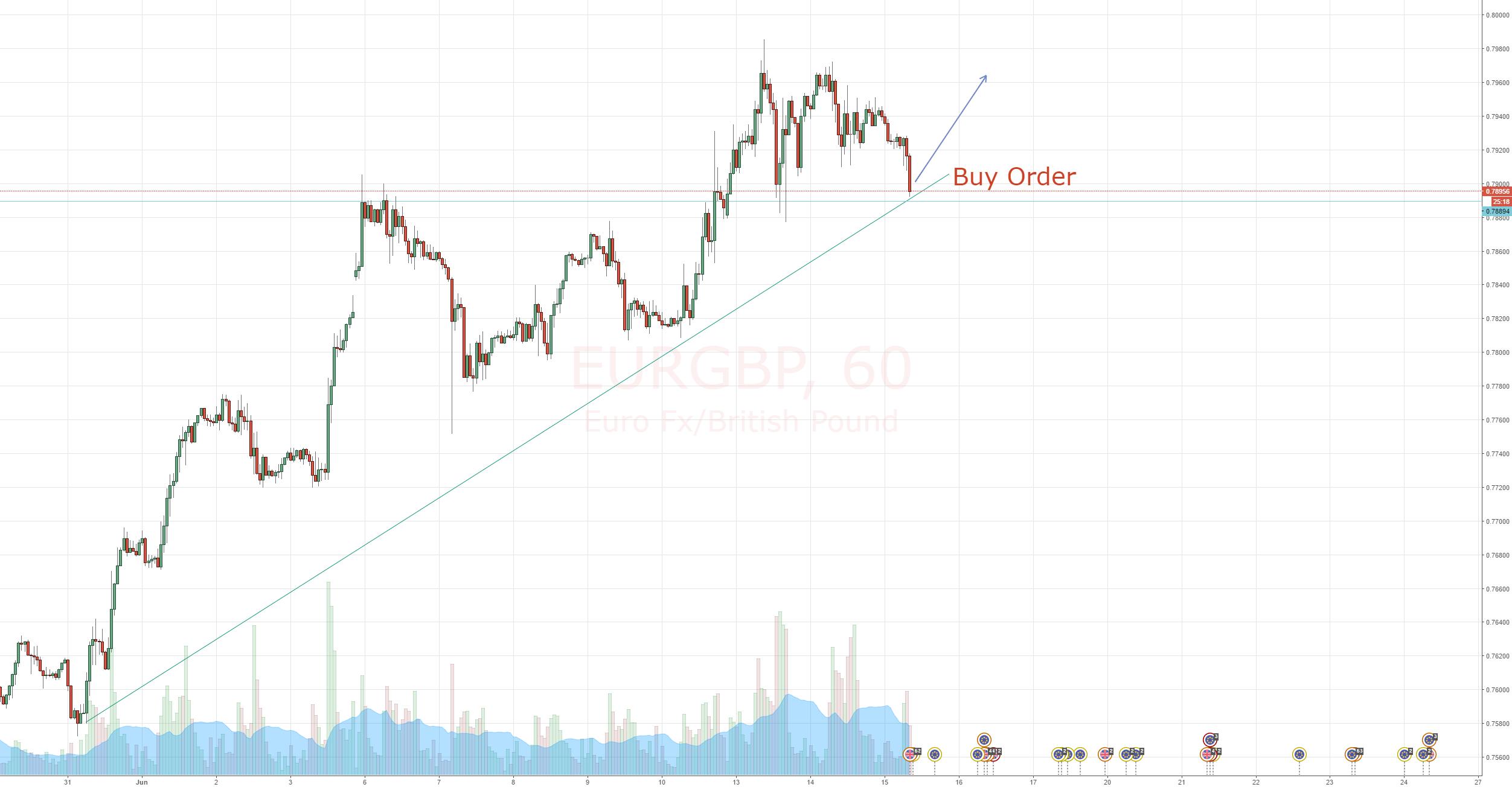Good Enty Point EUR GBP