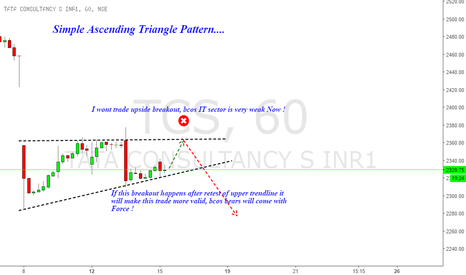 TCS: TCS : Ascending Triangle pattern, expecting downside breakout !
