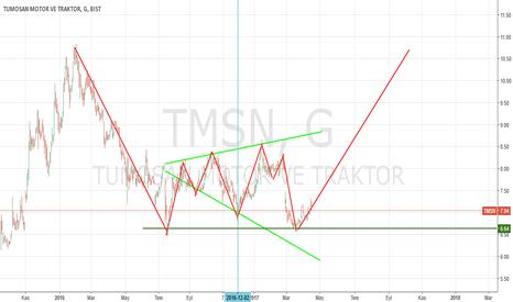 TMSN: Tumosan Motor ve Traktor