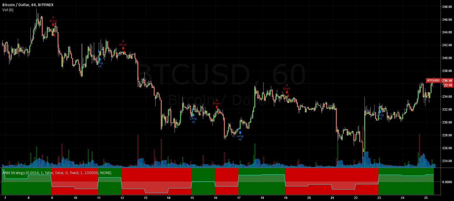 Strategy.exit tradingview