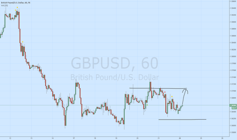 GBPUSD: GBP/USD buy -> own system test