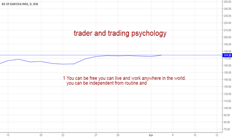 BANKBARODA: TRADER AND TRADING PSYCHOLOGY