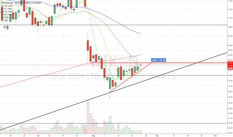 WIX: Long setup. Ascending triangle