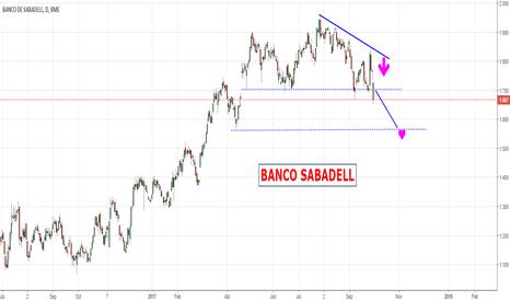 SAB: BANCO SABADELL.