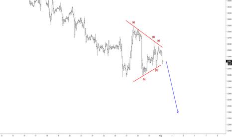 USDCAD: Elliott Wave Analysis: Triangle On USDCAD Points Lower