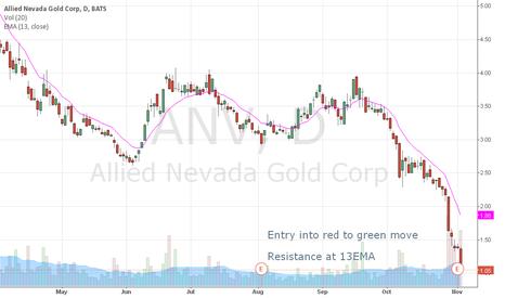ANV: Swing idea for ANV Long