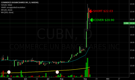 CUBN: SHORT SIGNAL yesterday COMMERCE UN BANCSHARES IN