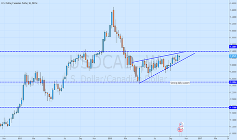 USDCAD: Bearish continuation pattern